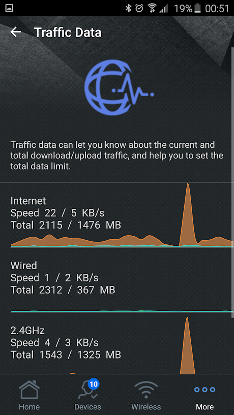 Скриншот #5 из программы ASUS Router